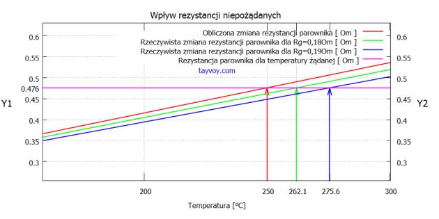 Rezyst_pasoz_zoom